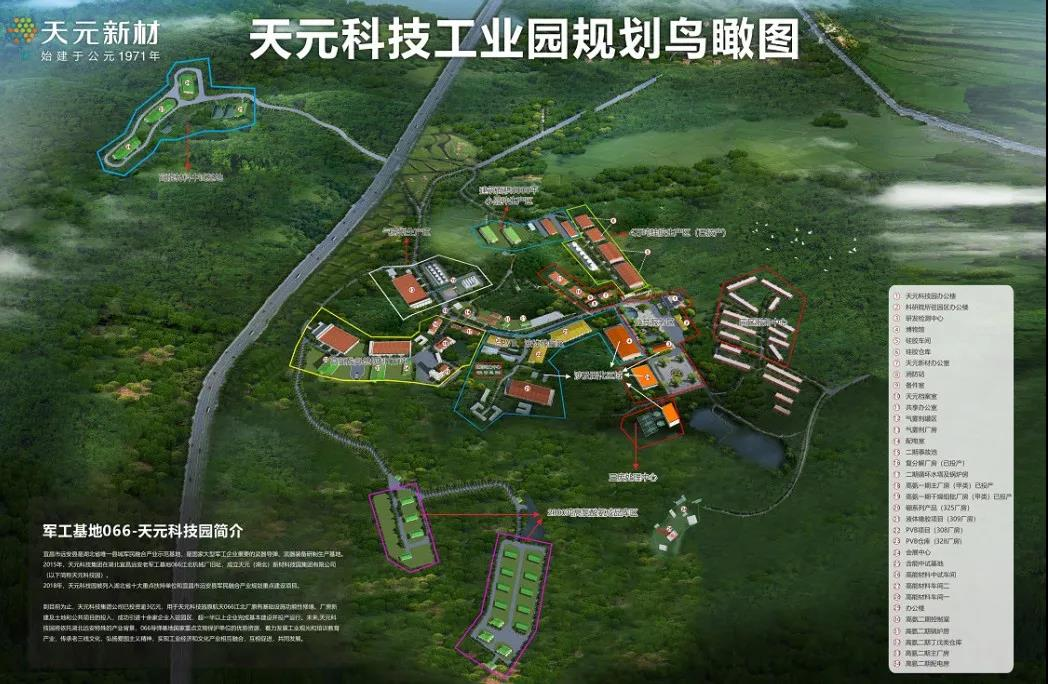 Aerial view of TANYUN Technology Industrial Park planning